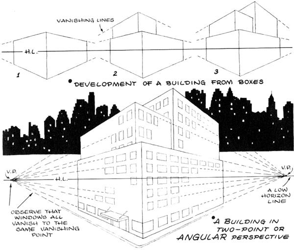 Drawing Skyscraper buildings in angular perspecitve