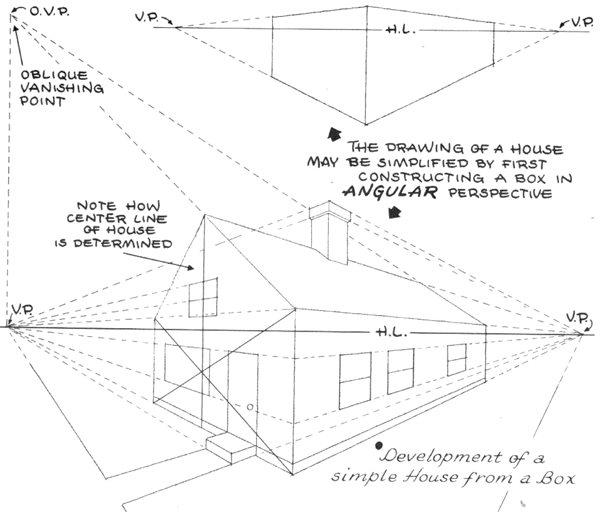 Basics of 1 2 and 3 point perspective aka parallel and for Architecture modern house design 2 point perspective view