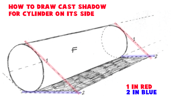 Cylinder on Side : Drawing Cylinders and Drawing Shaded Cylindrical Objects with Cast Shadows Easy Steps Lesson
