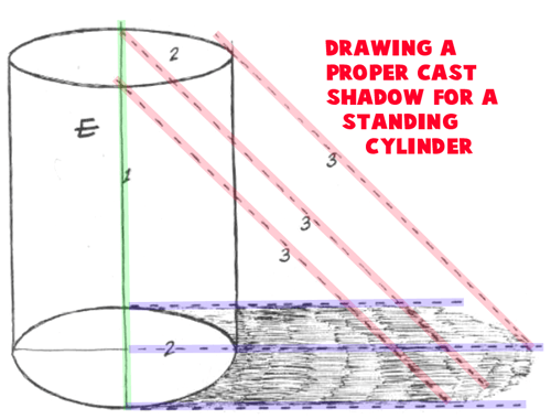 Cylinder Standing Up : Drawing Cylinders and Drawing Shaded Cylindrical Objects with Cast Shadows Easy Steps Lesson
