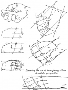 Techniques to Drawing Hands with Sketching Them Out