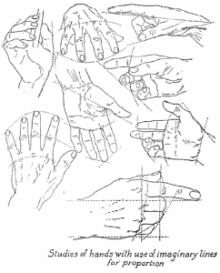 More Ways to Sketch Out and Block in Basic Shapes of Hands