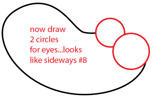 Step 2 : Drawing Cartoon Snake Easy Steps Lesson