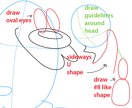 Step 5 : Drawing Ren & Stimpy from The Ren & Stimpy Show Easy Steps Lesson
