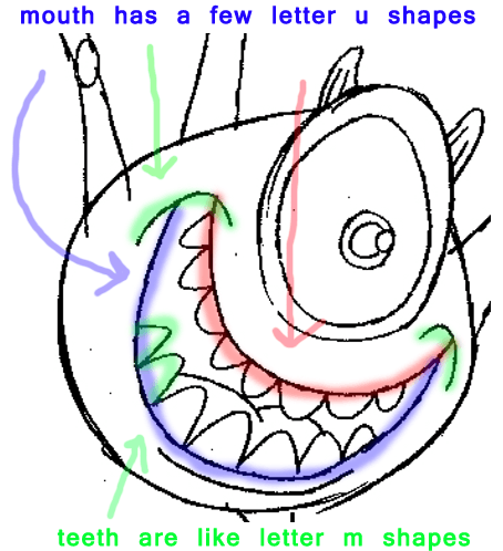 Step 6 : Drawing Mike from Monsters Inc. Easy Steps Lesson