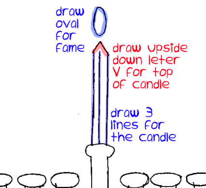 Step 6 : Drawing Hanukkah Candles Menorahs Easy Steps Lesson