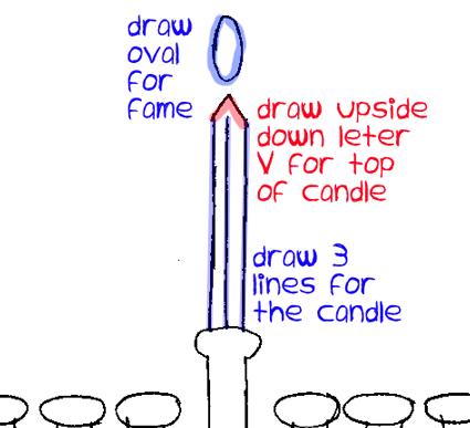 Step 6 : Drawing Hanukkah Candles Menorahs Easy Steps Lesson