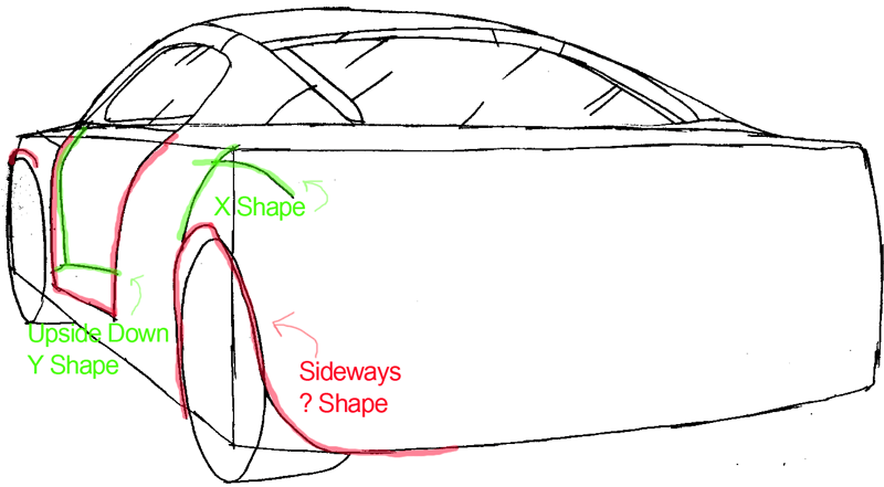 Step 5 : Drawing The Back of a Car Easy Steps Lesson
