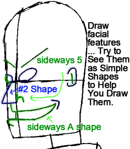 Step 6a : Drawing Beavis from Beavis and Butthead Easy Steps Lesson