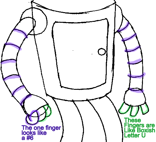 Step 7 : Drawing Bender from Futurama Easy Steps Lesson