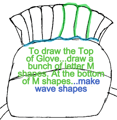 Step 5 : Drawing Plankton's Chum Bucket from Spongebob Squarepants Easy Steps Lesson