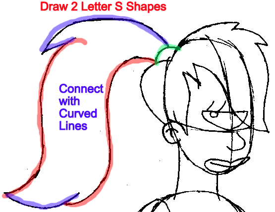 Step 7 : Drawing Leela from Futurama Easy Steps Lesson