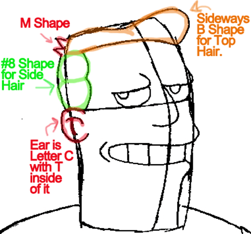 Step 6 : Drawing Captain Zapp Brannigan from Futurama Easy Steps Lesson