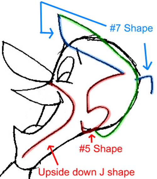 Step 6 : Drawing George Jetson from The Jetsons in Easy Steps Lesson