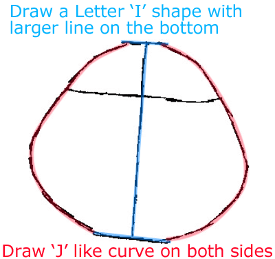 Step 1 : Drawing Timmy from Timmy-tid in Easy Steps Lesson