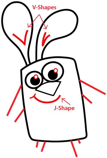 Step 4 : Drawing Simple Easter Bunny in Easy Steps Lesson