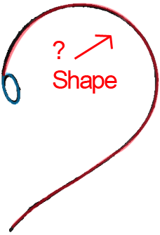 Face B- Step 1 : Drawing Cartoon Face Profiles in Easy Steps Lesson