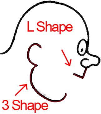 Face C - Step 3 : Drawing Cartoon Face Profiles in Easy Steps Lesson