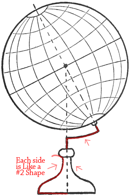 Step 5 : Drawing World Globes in Easy Steps Lesson