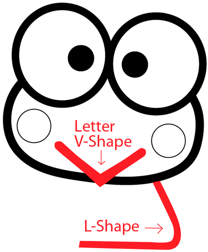 Step 4 : Drawing Keroppi from Hello Kitty in Easy Steps Lesson