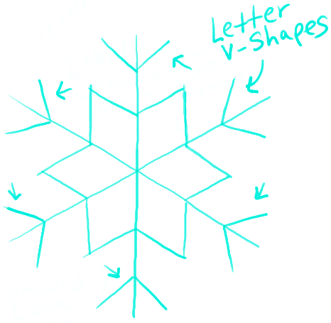 Step 4 04 snowflakes now draw another letter v shape further up on each line as seen above