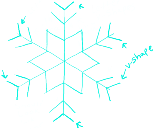 Simple Snowflake Line Art : How to draw a snowflake step by drawing tutorial