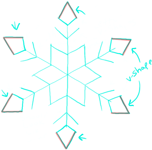 Line Drawing Snowflake : How to draw a snowflake step by drawing tutorial