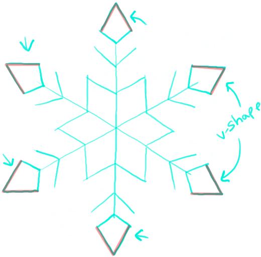 Step 6 06 snowflakes