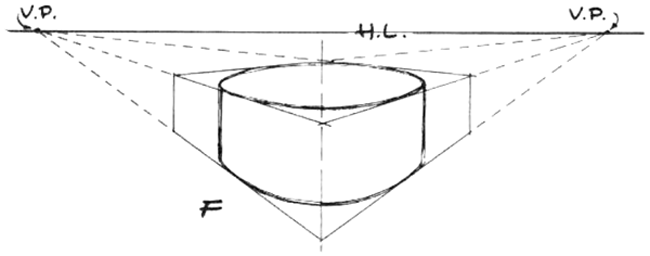 circular form may be constructed within a box drawn in perspective