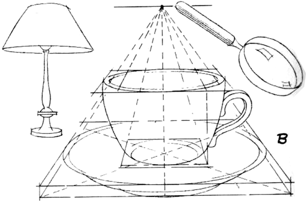 cup and saucer in circular perspective