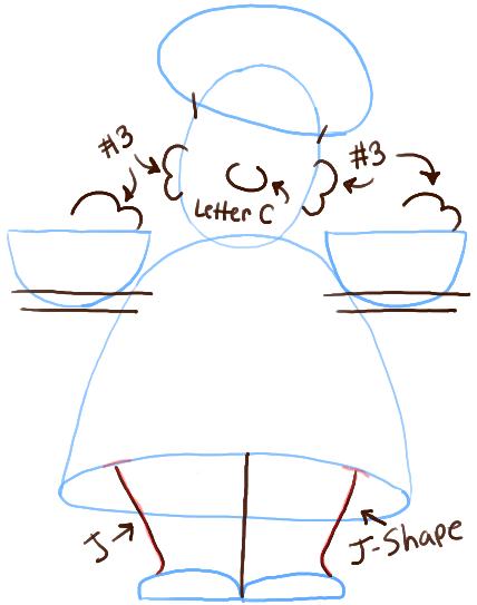 step03-cartoon-chef
