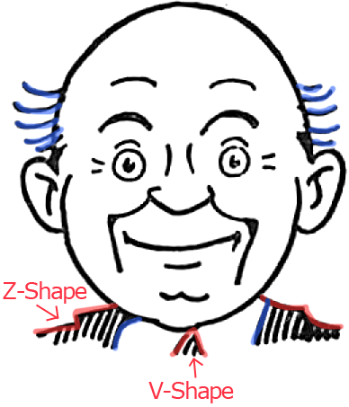 How to Draw a Cartoon Bald Man with Simple Shapes, Letters, and Numbers