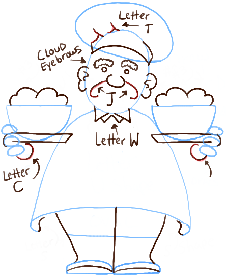 step05-cartoon-chef