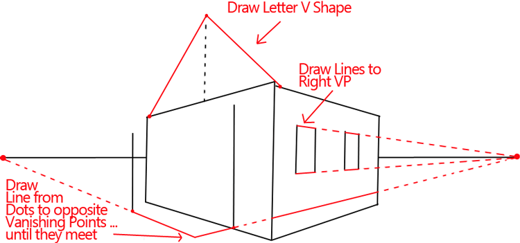 How to draw a house with easy 2 point perspective for How to roof a house step by step