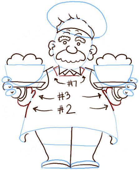 step07-cartoon-chef