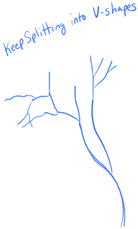 step03-how-to-draw-trees-oak-tree