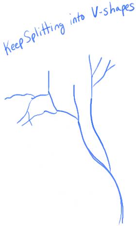 step03-how-to-draw-trees-oak-tree