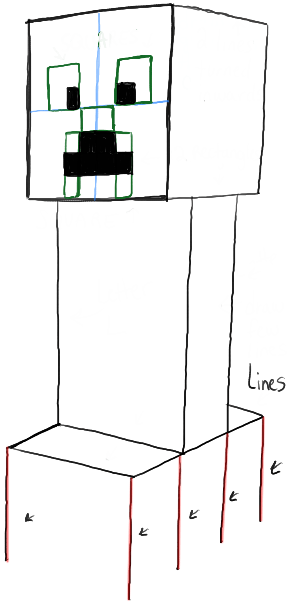 step05-creeper-minecraft