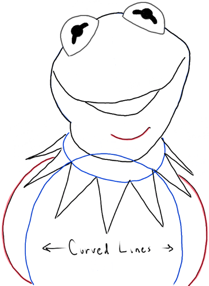 How To Draw Kermit The Frog From The Muppets Movie And Show In Easy