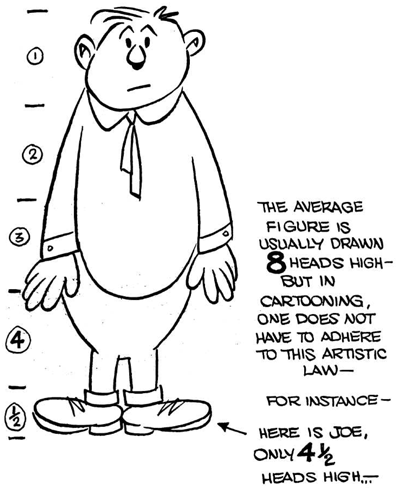 How To Draw Cartoon Figures Bodies In Easy Steps How To Draw Step By Step Drawing Tutorials