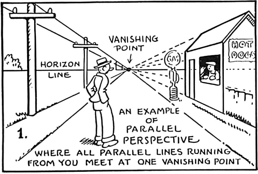 Perspective Drawing In Cartooning Guide For Cartooners How To Draw