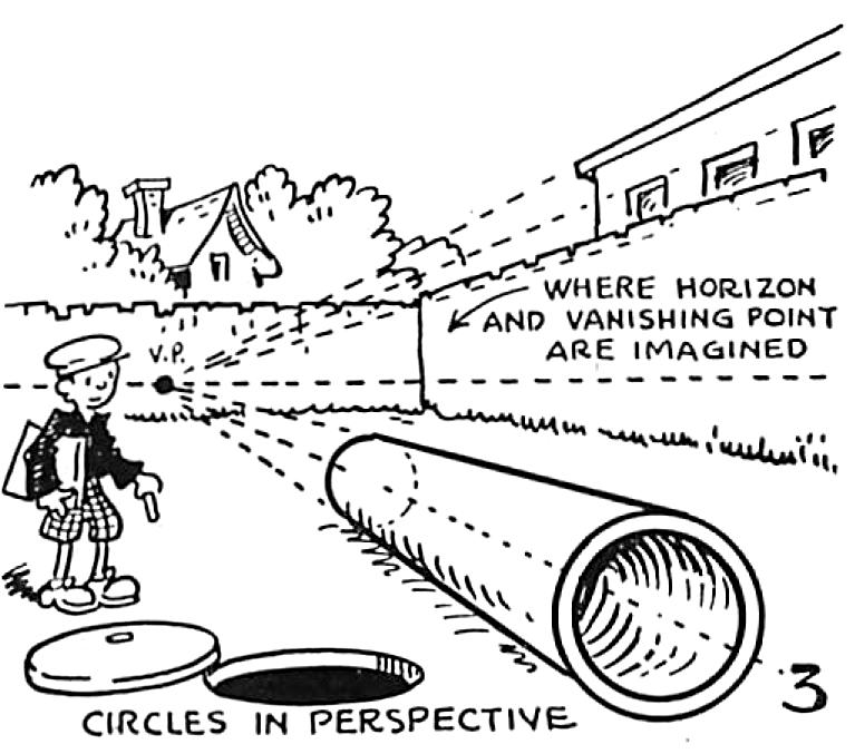 Circular Perspective