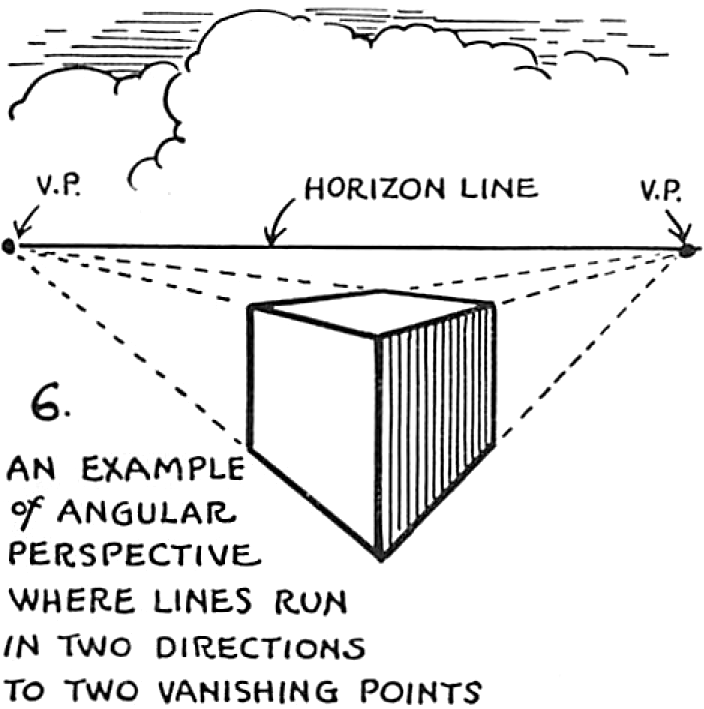 Angular 2 Point Perspective