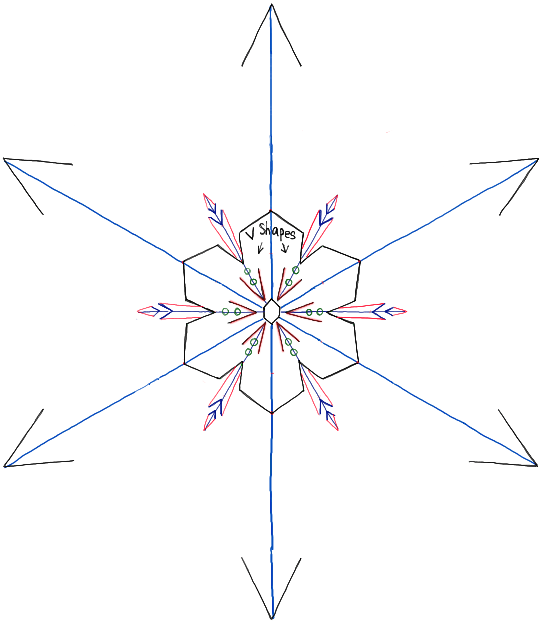 step07-disney-frozen-snowflake