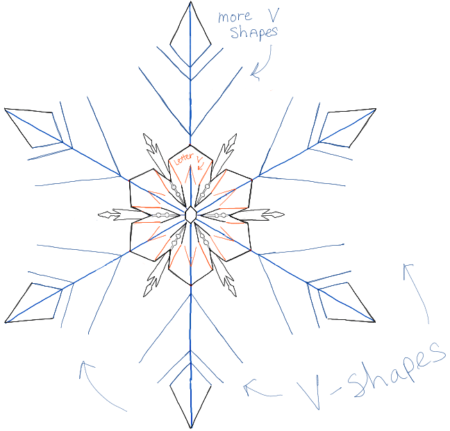 Snowflake Drawing