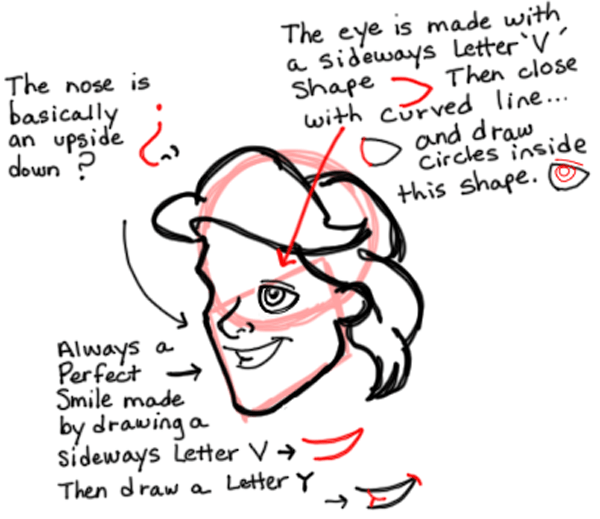 how to draw disney men males in 34 view