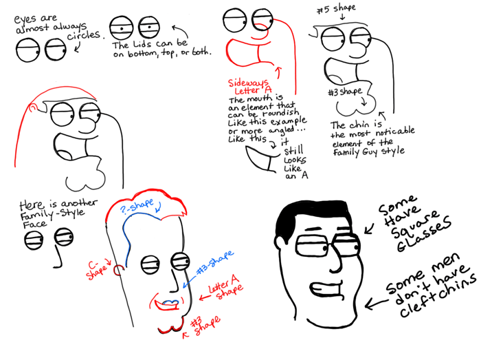 guide to drawing males and men in family guy style