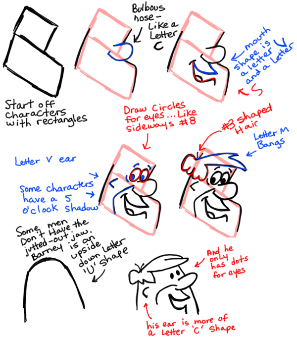 Style #2: How to Draw Men / Males in Flinstones JetsonsStyle