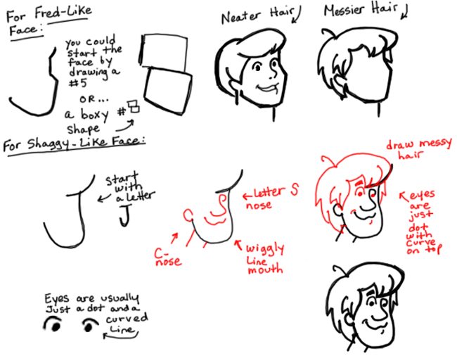 How To Draw Men And Males In Many Different Cartoon Styles Air