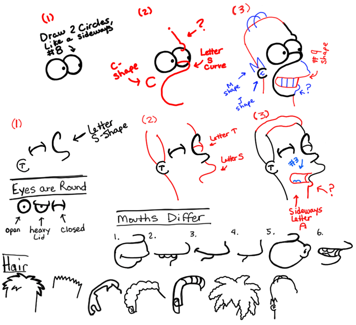 How to Draw Men / Males in Simpsons Style